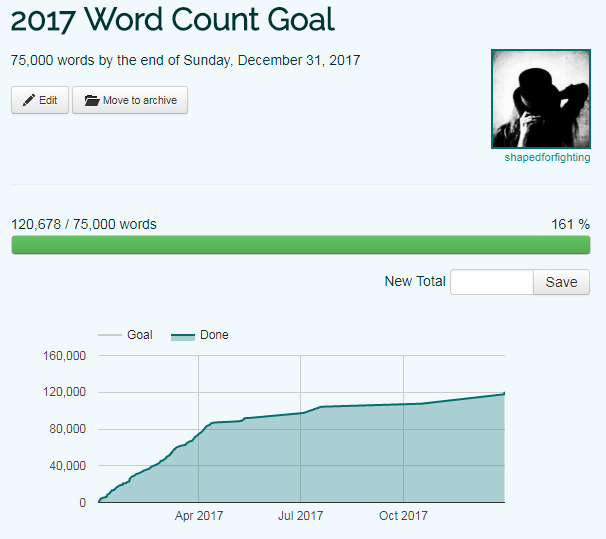2017 Word Count